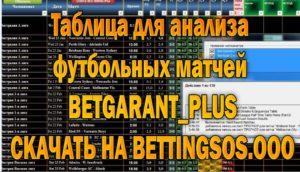 15 прогнозы на спорт казахстан