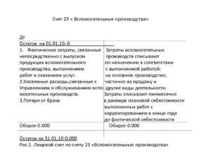 Счет 23 в бухгалтерском учете: Вспомогательные производства