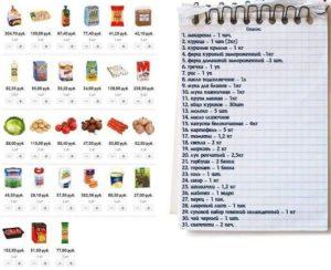 Питание на 5000 рублей в месяц: полезные рекомендации