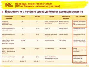 Проводки по лизинговым операциям у лизингополучателя
