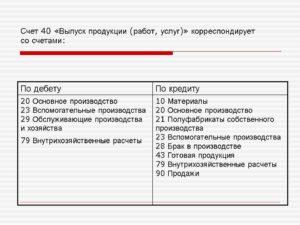 Счет 40 в бухгалтерском учете: выпуск продукции (работ, услуг)