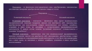 ИП — физическое или юридическое лицо? Разбираемся в правовом статусе предпринимателя