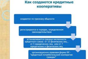 Кредитный потребительский кооператив (КПК) — что это такое, чем отличается от банка или МФО