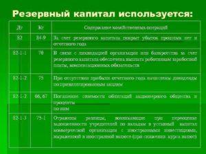 Счет 82 в бухгалтерском учете: проводки по учету резервного капитала