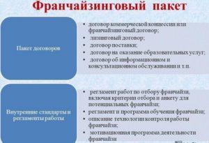 Договор коммерческой концессии (франчпйзинга)