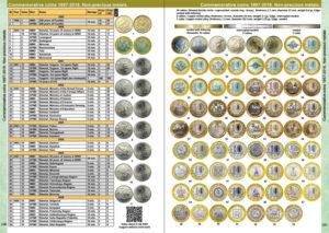 Ценные монеты СССР на 2021 год — фото и описание