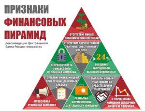 Финансовая пирамида – это… Признаки финансовой пирамиды