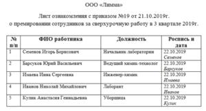 Лист ознакомления с приказом: инструкция и образец