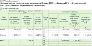 Транспортные расходы в бухгалтерском учете: проводки и примеры