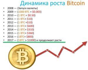 Криптовалюта BCN: что это такое и сколько она будет стоить в 2021 году