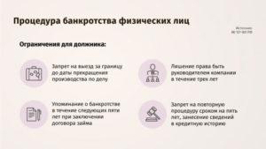 Банкротство физических лиц — последствия, пошаговая инструкция как объявить себя банкротом, процедура оформления, отзывы