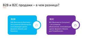 Что такое b2b продажи и чем они отличаются от b2c