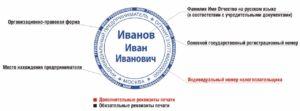 Печать для ИП: требования в 2021-2021 году