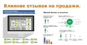 Бизнес-план Интернет-портала
