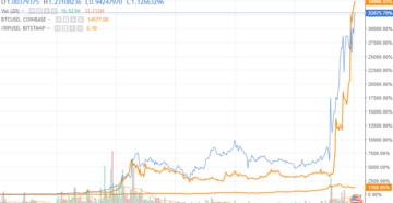 Криптовалюта NEM (XEM): прогноз цены на 2021, перспективы, кошелек, где купить