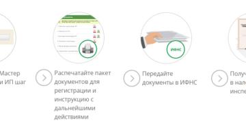 Регистрация СПД шаг за шагом — подробное руководство