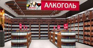 Бизнес-план алкогольного магазина